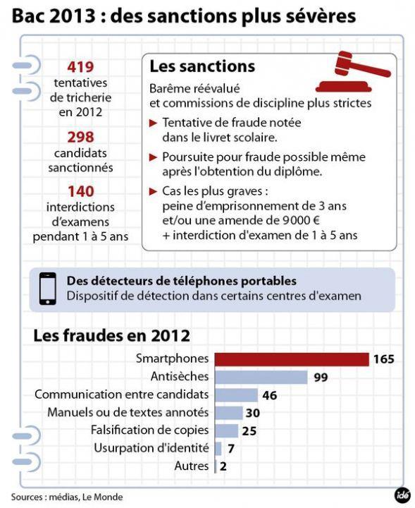 2841139_ide-bac-fraudes-web