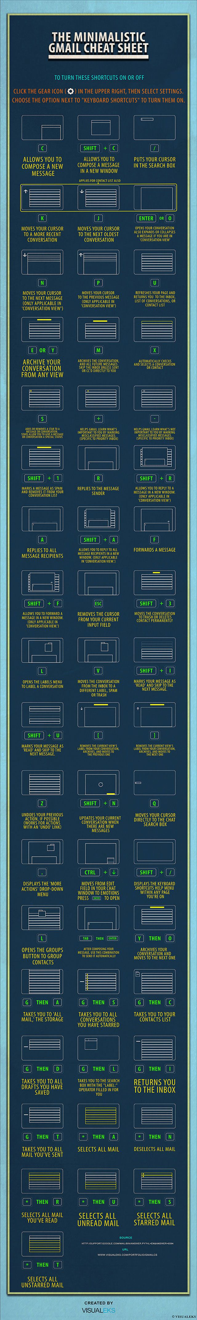 infographie-raccourcis-clavier-gmail-2